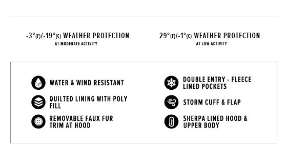 up to -3 degrees Fahrenheit / -19 degrees Celsius weather protection at moderate activity, 29 degrees Fahrenheit / -1 degrees Celsius degrees weather protection at low activity