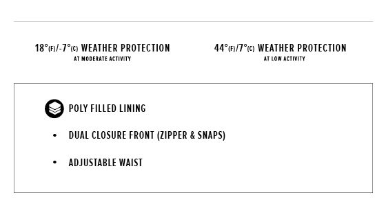 up to 18 degrees Fahrenheit / -7 degrees Celsius weather protection at moderate activity, 44 degrees Fahrenheit / 7 degrees Celsius degrees weather protection at low activity