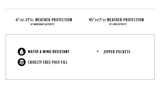 -6 degree Fahrenheit or -21 degree Celsius Weather protection at moderate activity. 45 degree Fahrenheit or 7 degree Celsius weather protection at low activity. Water & Wind Resistant. Cruelty free poly fill. zipper pockets